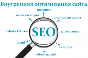 optimization-site-vnutreniy
