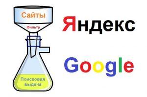 filtry-yandeks-i-google-chto-eto-i-kak-ne-popast-pod-nix