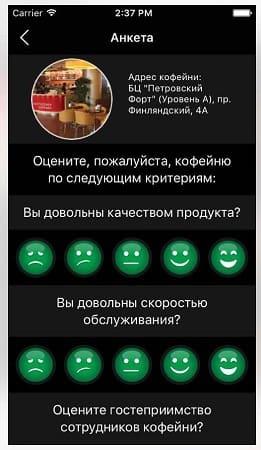 маркетинг кофейни